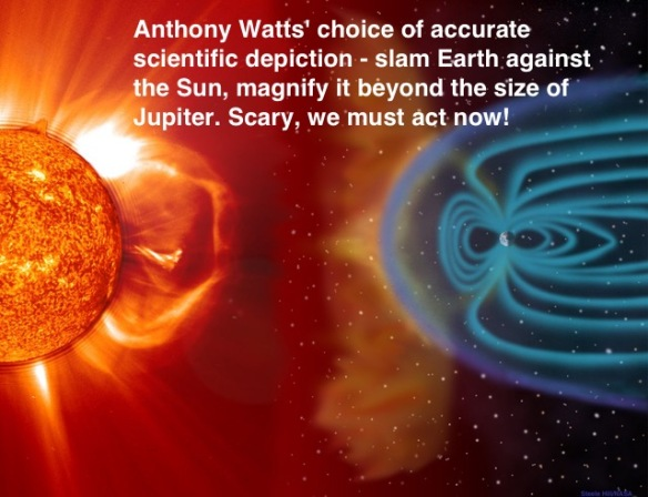 Coronal Mass Ejections are scary!